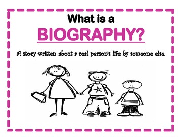 Who Am I....A Biography Unit