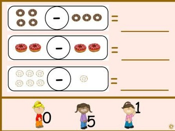 Who Ate the Donuts????: I Can Subtract- Activeboard Center (K.OA.1)