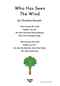 Who Has Seen The Wind - A poem by Christina Rossetti