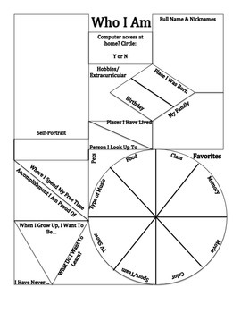 Who I Am First Days Of School Worksheet