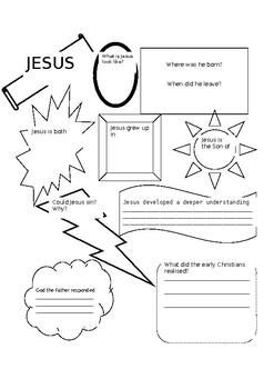 Who I am? Jesus