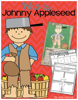 Who Is... Johnny Appleseed
