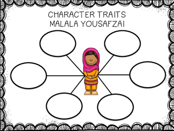Who Is Malala? (Discussion Questions, Activities & Quizzes)