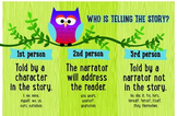 Who Is Telling The Story Poster