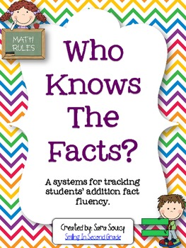 Who Knows The Addition Facts?