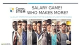 Who Makes More? STEM Careers Salary Guessing Game (distanc