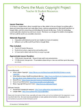 Who Owns the Music - Copyright Lesson (Team research and PowerPoint)