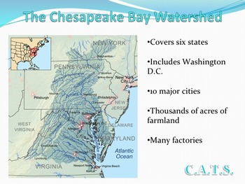 Who Polluted the Chesapeake? Federalism and Articles of Confederation Simulation