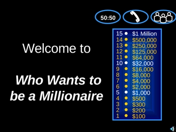Who Wants To Be A MIllionaire Review