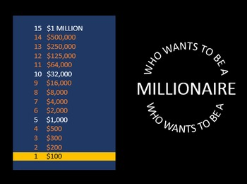 Who Wants to Be a Millionaire Powerpoint Game Template
