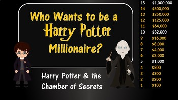 Who Wants to be a Harry Potter Millionaire? HP & the Chamber of Secrets