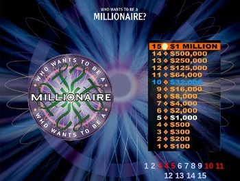 Who Wants to be a Millionaire  Alcohol and Smoking