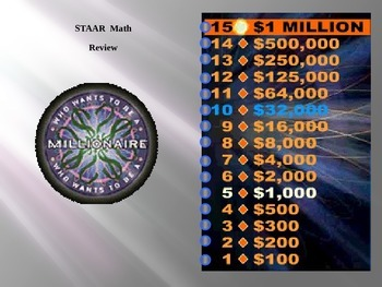 Who Wants to be a Millionaire Decimal and Fraction STAAR Review