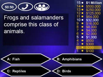 Who Wants to be a Millionaire Game Show: Animal Classification
