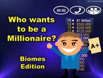 Who Wants to be a Millionaire Game Show: Biomes