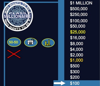who wants to be a millionaire game template for the smartboard, Powerpoint templates