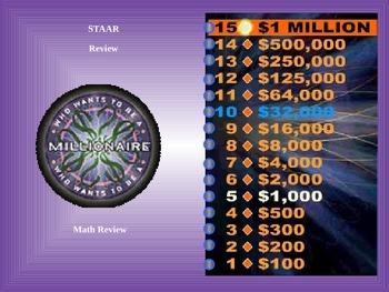 Who Wants to be a Millionaire STAAR Review