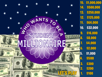 Millionaire: Who Wants to be a Student Millionaire (Template).