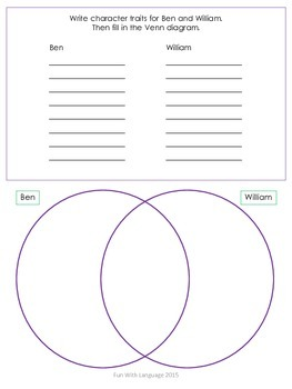 Who Was Ben Franklin? Biography by Fradin Comprehension Worksheets and Word Work