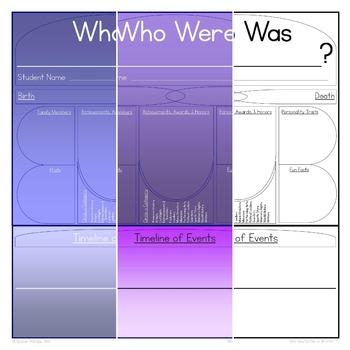 Who Was Biography Series - MINI-BIO POSTER Fill-in Graphic Organizer