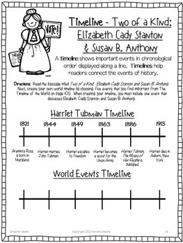 Who Was Harriet Tubman? {Black History Month Novel Study}