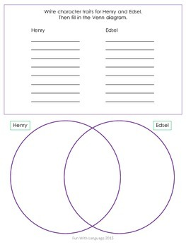 Who Was Henry Ford? Biography by Burgan Comprehension Worksheets and Word Work