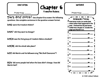 Who Was Martin Luther King, Jr.? *NO-PREP* Novel Study