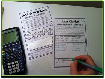 Who Was Mathematician Joan Clarke? Women in History