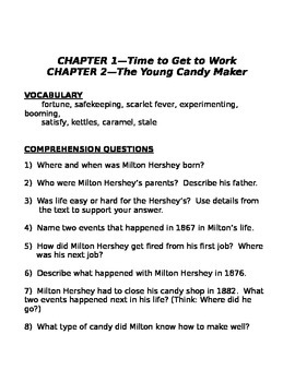 Who Was Milton Hershey? Study Guide