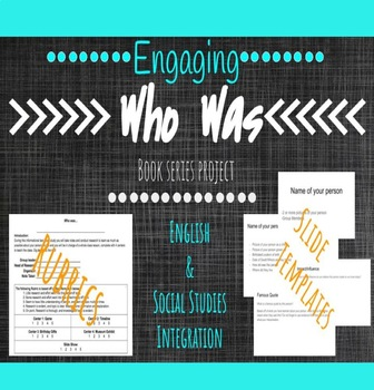 Editable Who Was Series Novel Study (Group Project): Informational Text