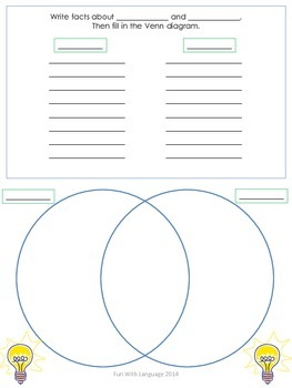 Was Thomas Alva Edison? Biography by Frith Comprehension Worksheets