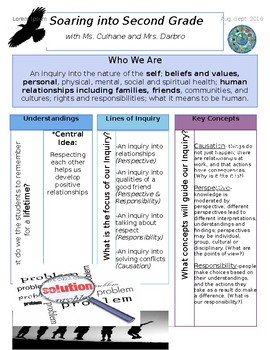 Who We are In Place and Time Newsletter