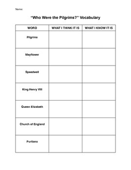 Who Were the Pilgrims Vocabulary Chart