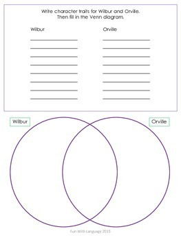 Who Were the Wright Brothers? Biography by Buckley Jr. Comprehension Worksheets