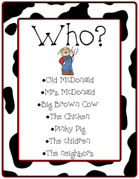 Who? What? When? Where? Why? How? Farm Life Posters