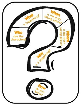 Who, What, When, Where, Why & How Anchor Chart (The 5 W's)