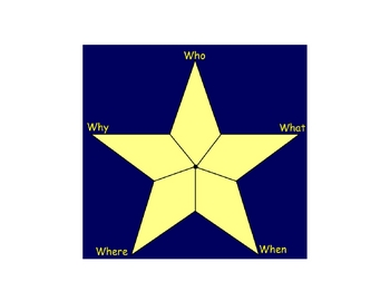 Who, What, Where, When, Why, & How Graphic Organizer