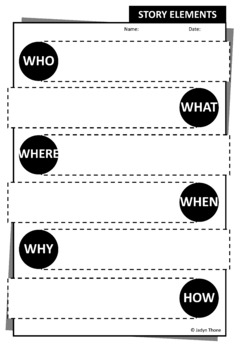 Who What Where When Why & How Graphic Organizers