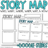 Story Maps for Who, What, Where, When, Why, & How with Google Slides