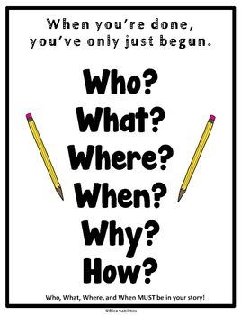 Who, What, Where, When, Why Writing Checklist