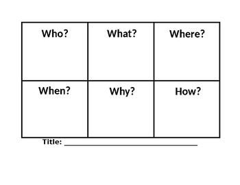 Who, What, Where, When, Why, and How Story Map