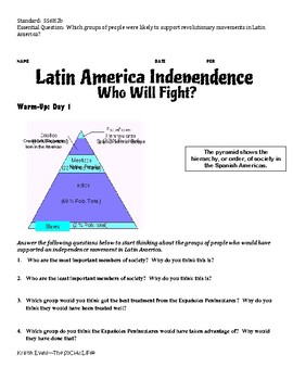 Who Will Fight for Independence in Latin America?
