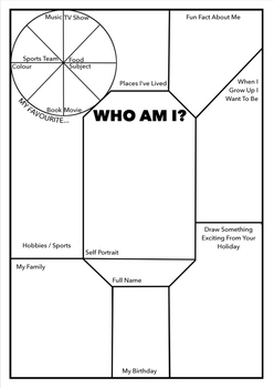Who am I? An Introduction Poster