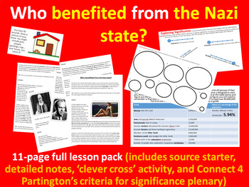 Who gained under Nazism? - 11-page full lesson (starter, notes, task, plenary)