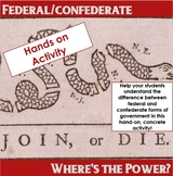 Federal - Confederate:  Where's the power?
