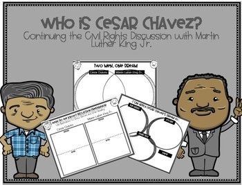 Who is Cesar Chavez? Using Discussion to Explore the Civil Rights Movement
