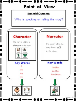 Who is Telling the Story? (RL.1.6) Modified Graphic Organizers (SPED/ELL/ESL)