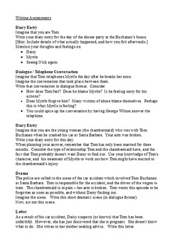 Who is Tom Buchanan? - Character Profile with Writing Activities