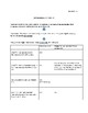 Who is a Citizen?- Citizenship and Naturalization Practice Activity
