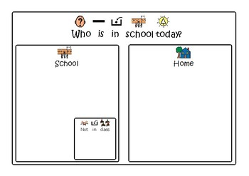 Who is in school today? - A visual poster for students with Autism